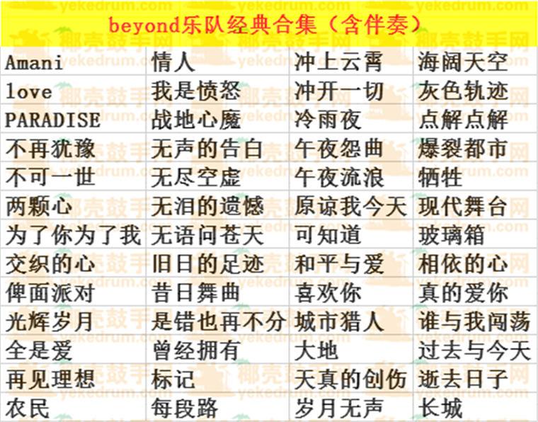 beyond乐队经典合集带伴奏_副本.jpg